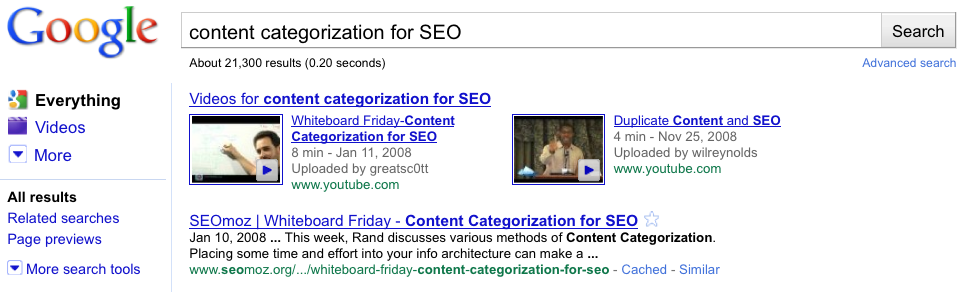 Content Categorization for SEO