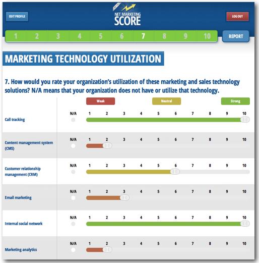 NMS Marketing Tech Survey