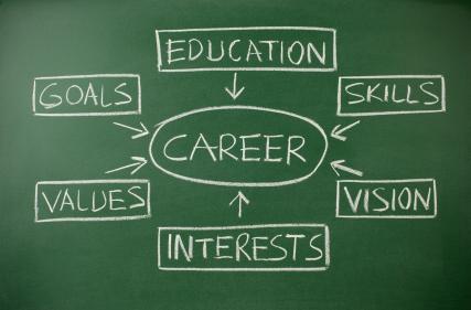 career path chart