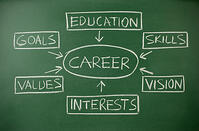 career path chart