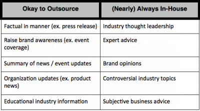 Outsourcing Rules