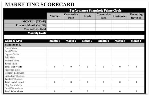 marketing-scorecard-template-2