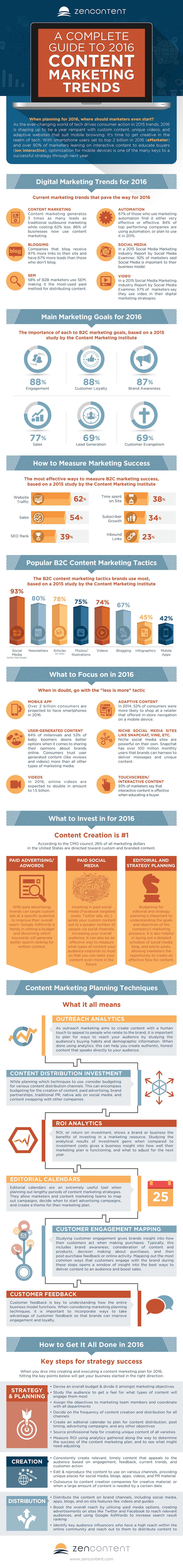 PRFINAL-A-Complete-Guide-to-2016-Content-Marketing-Trends-page-0011.jpg