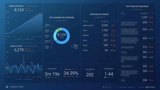 Databox-Dashboard-2