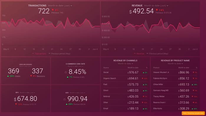 Databox-Improvement