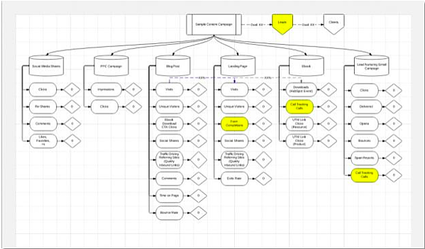 Flow-Chart-Entire-Campaign-View