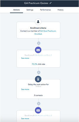 HubSpot-Workflows.png