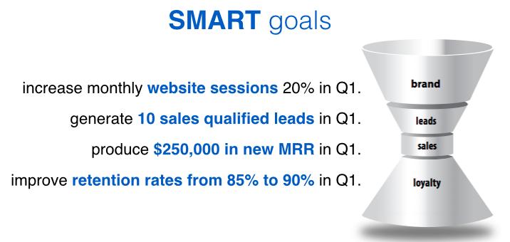 SMART-Goals-1.png