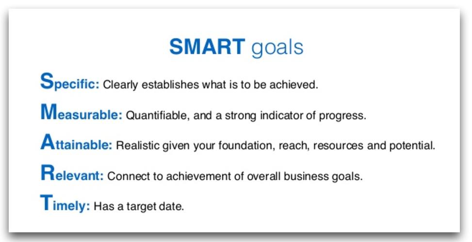SMART-Goals.png