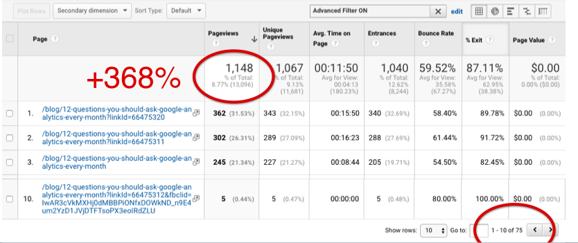 Google Analytics page performance report with UTM variations
