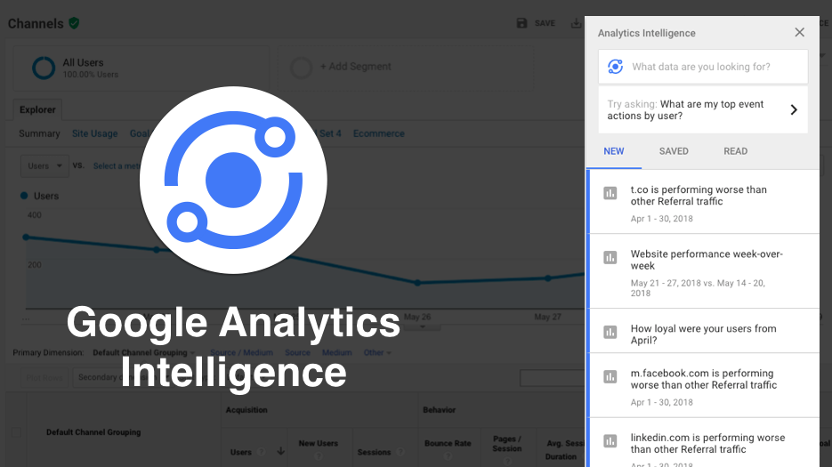 Google Analytics Intelligence AI powered insights
