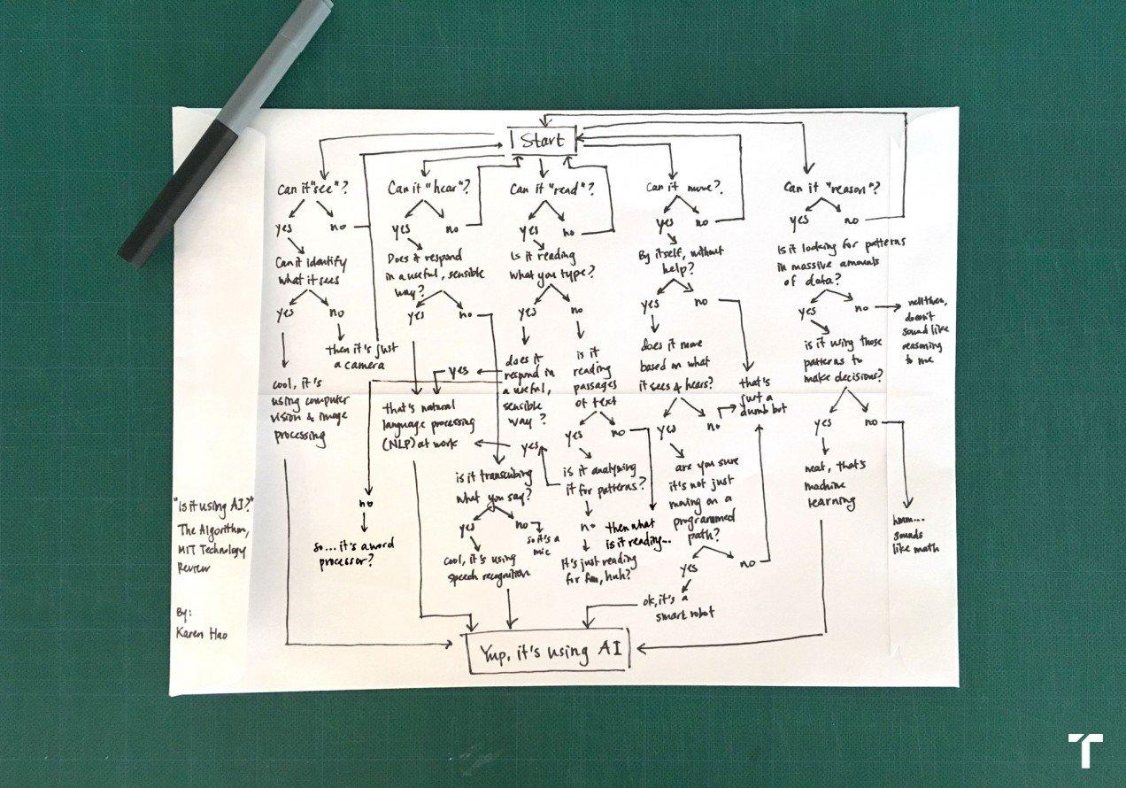 flow-chart-og (1)