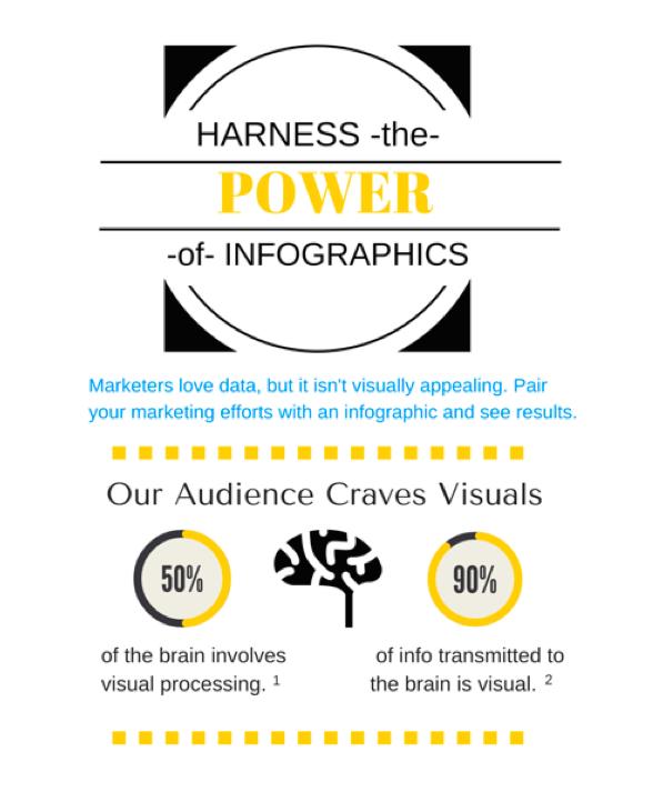 Marketing-Visuals