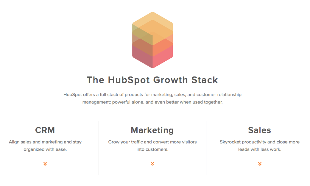 Why You Need the HubSpot Growth Stack for Marketing, Sales & Service