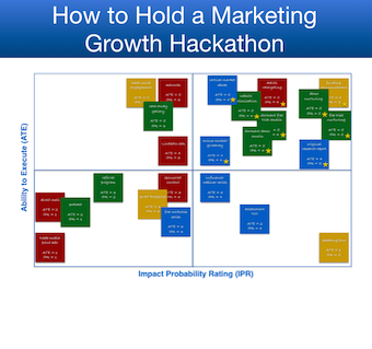 Marketing-Hackathon-Resource-Library.png