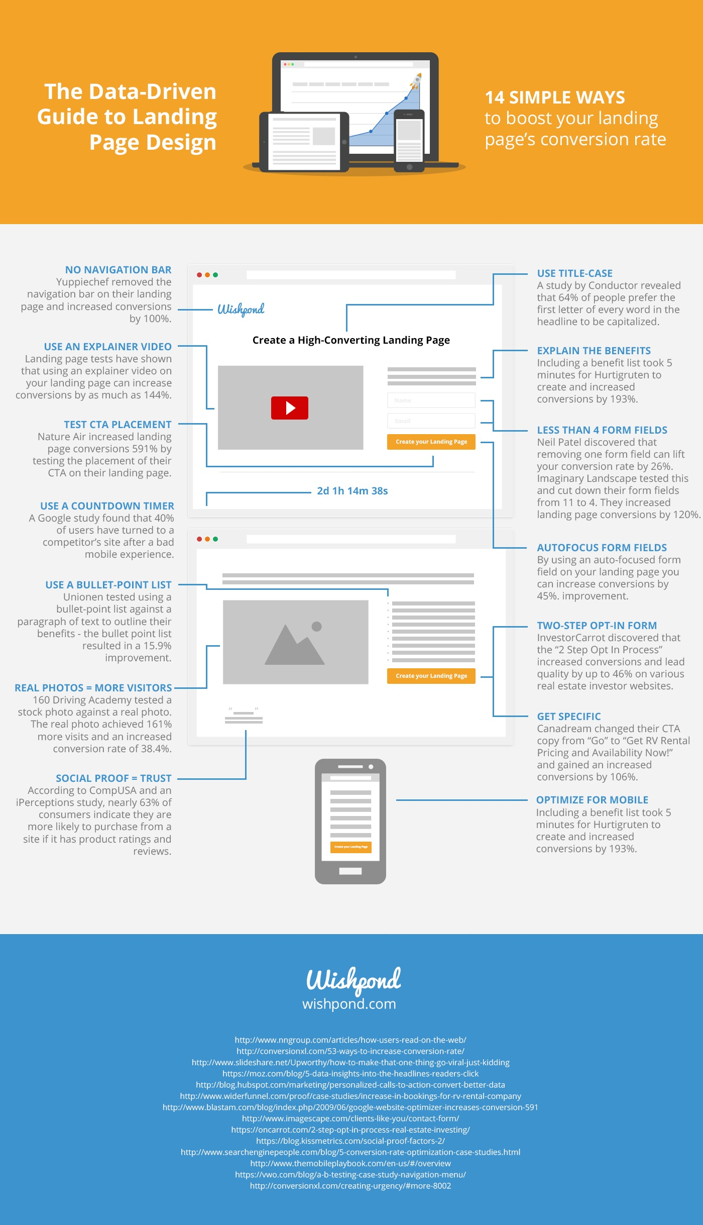 landing-page-design-infographic